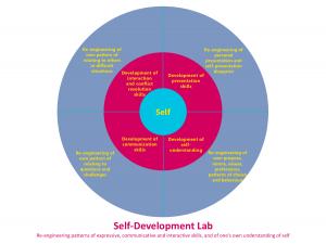 SDL-Graphic